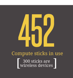 452 Compute sticks in use, 300 sticks are wireless devices